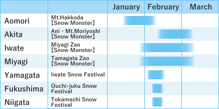 Snow Monster/Snow Festivals